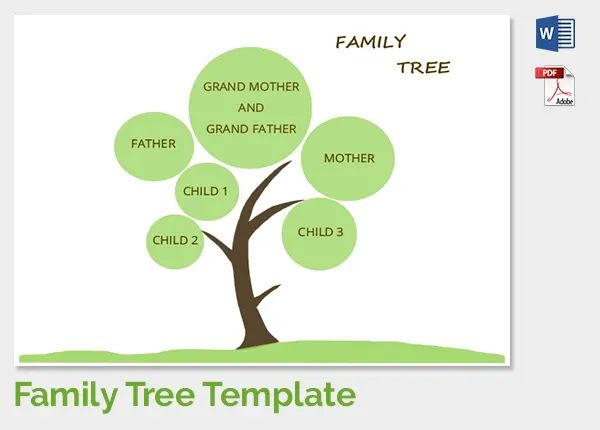immediate family tree template