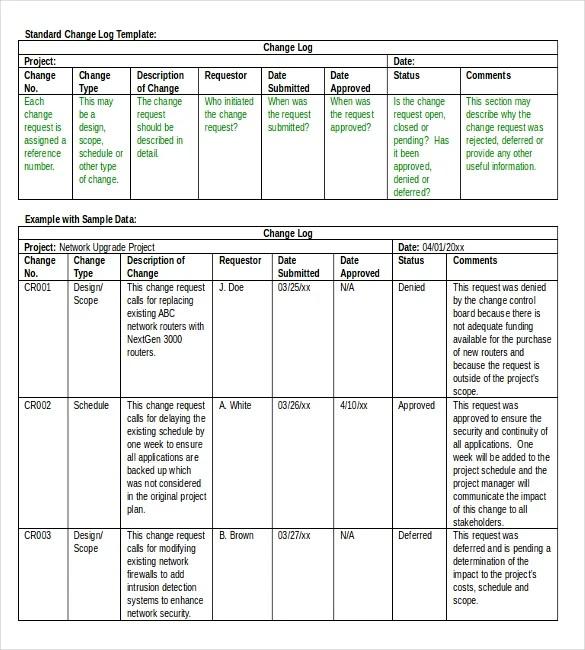 change log template - Ozilalmanoof - change log template