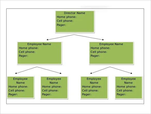12+ Printable Phone Tree Templates - DOC, Excel, PDF Free