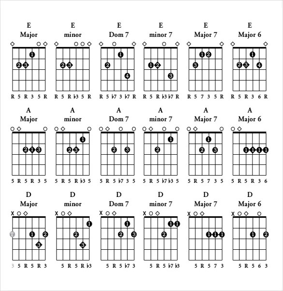 Guitar Chord Chart Templates \u2013 12+ Free Word, PDF Documents Download - guitar chord chart