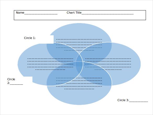 10+ Microsoft Word Venn Diagram Templates Free  Premium Templates
