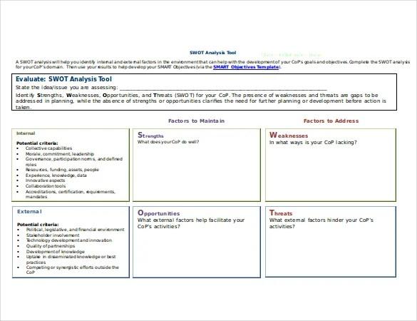 21+ Microsoft Word SWOT Analysis Templates Free  Premium Templates