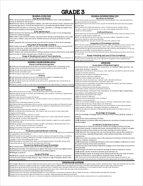 10+ Common Core Cheat Sheets \u2013 Free Sample, Example Format Download - resume cheat sheet