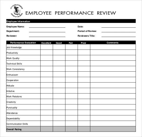 performance review samples for employees
