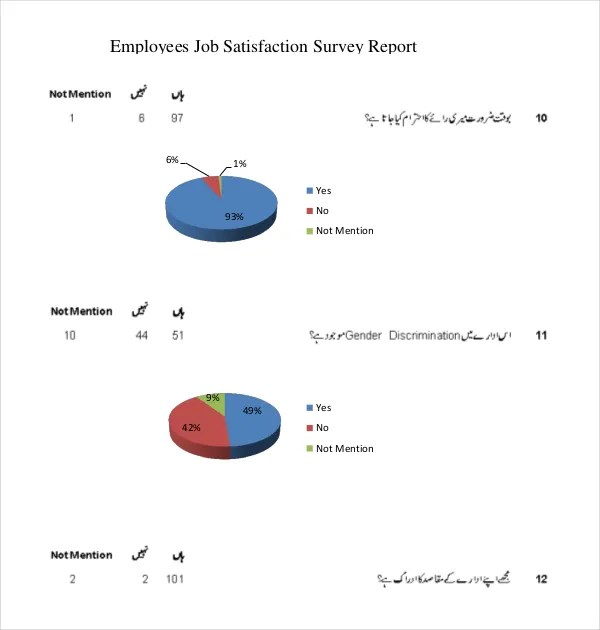 18+ Employee Survey Templates \u2013 Free Sample, Example, Format
