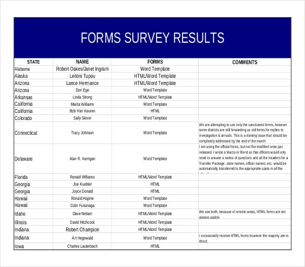 10+ Survey Results Templates \u2013 Free Sample, Example, Format Download