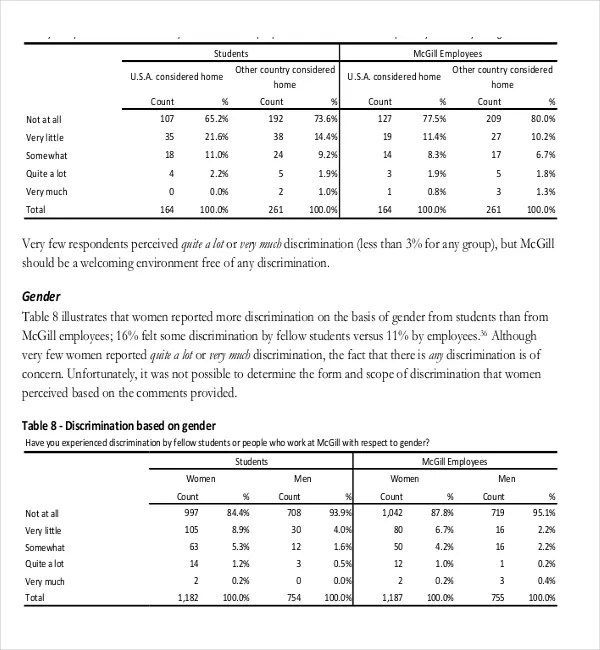 11+ Demographic Survey Templates \u2013 Free Sample, Example, Format - survey forms in word