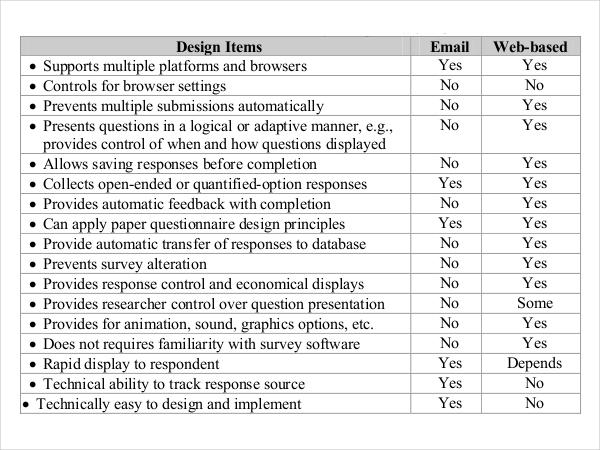 format survey - Sivancrewpulse