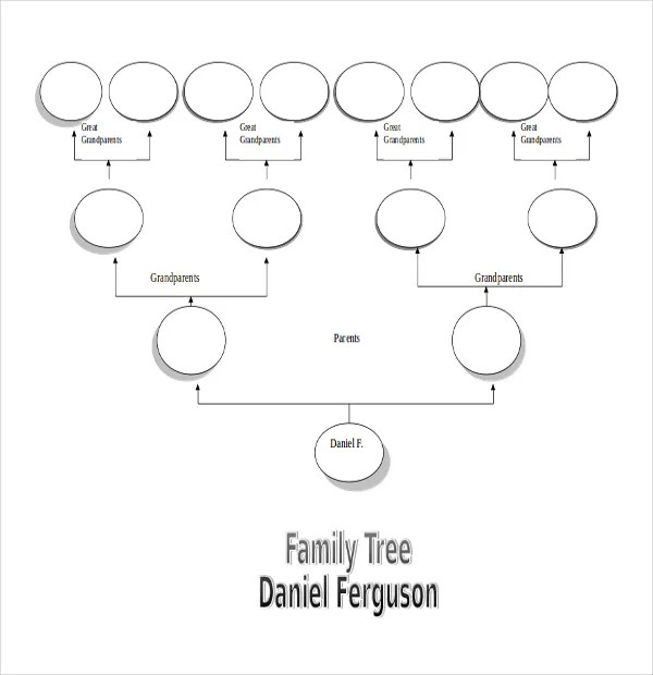how to make a genealogical tree - Towerssconstruction