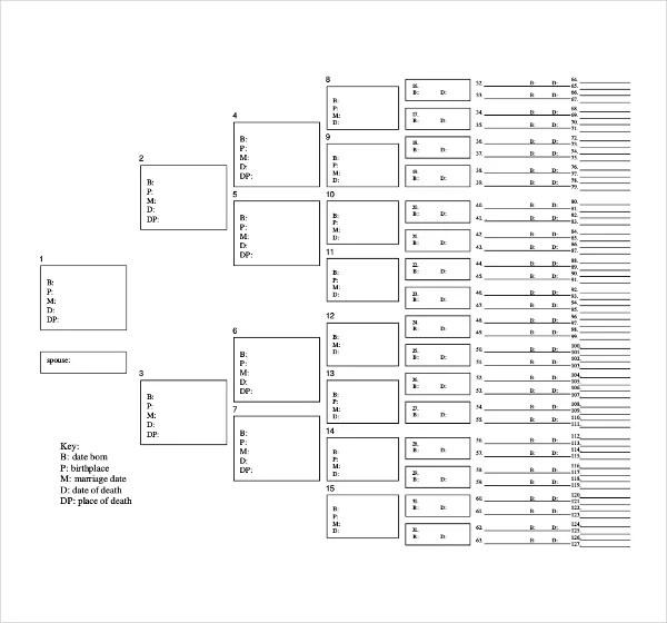 51+ Family Tree Templates - Free Sample, Example, Format Free - family tree diagram templates