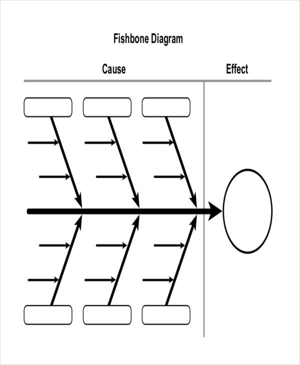 affinity diagram affinity diagram templates
