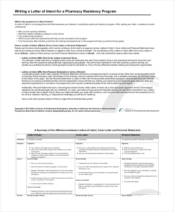 15+ Letter of intent Template - Free Sample, Example, Format - sample pharmacy residency letter of intent