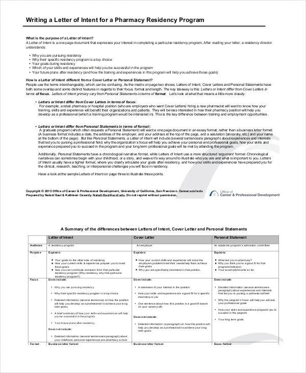 pharmacy letter of intent