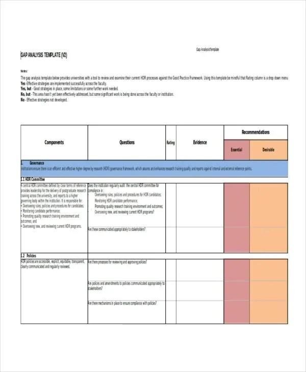 20+ Gap Analysis Template - Free Sample, Example, Format Free