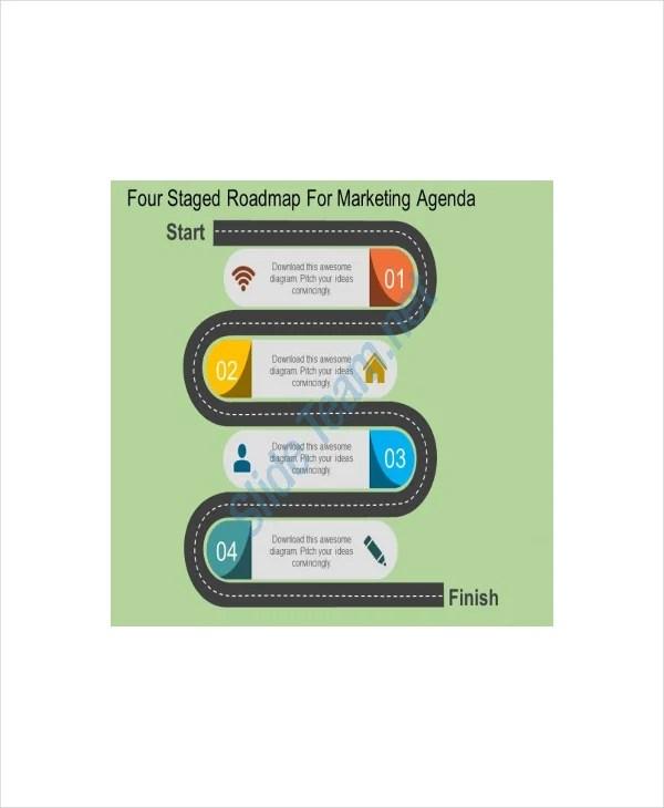 Marketing Roadmap Template \u2013 8+ Free PDF, PPT Documents Download