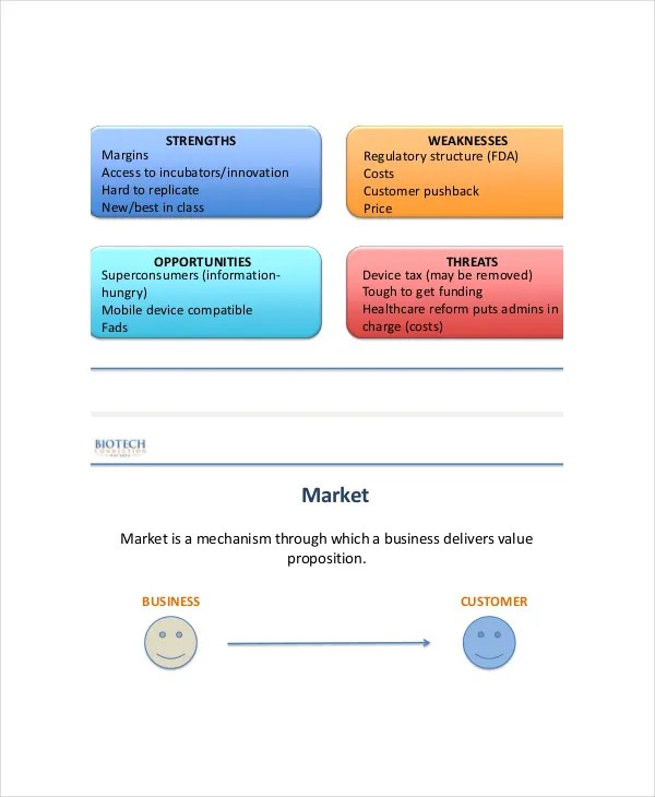 7+ Marketing Analysis Templates \u2013 Free Sample, Example, Format