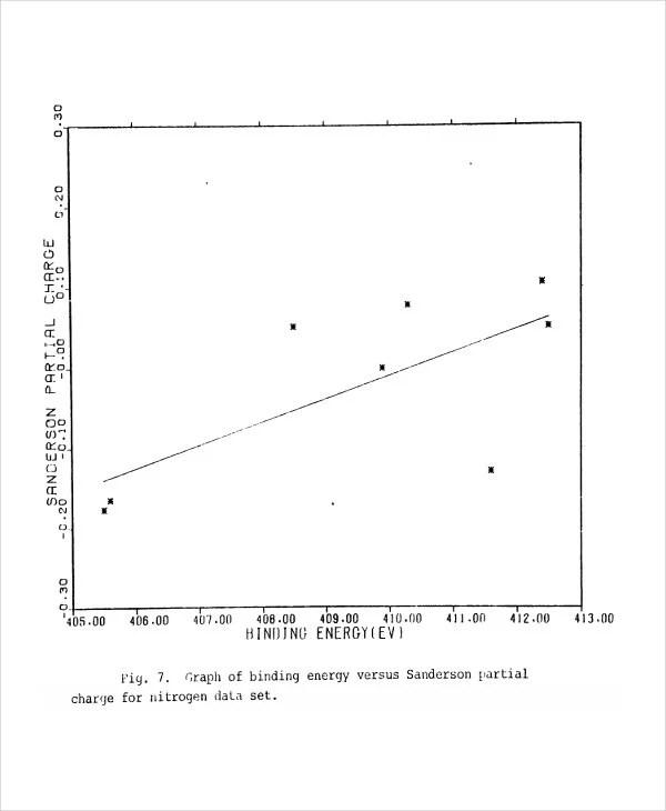 19+ Electronegativity Chart Templates - Free Sample, Example, Format - electronegativity chart template