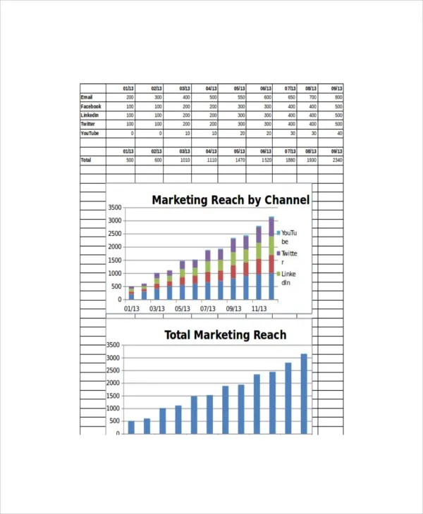 19+ Marketing Report Template \u2013 Free Sample, Example, Format Free - Marketing Report Sample