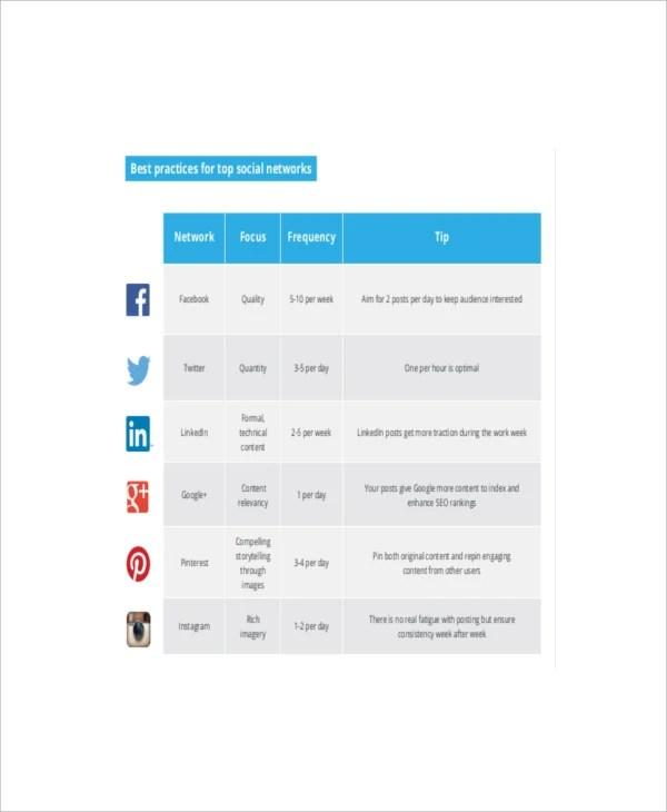 7+ Social Media Marketing Templates \u2013 Free Sample, Example ,Format - social media marketing plan