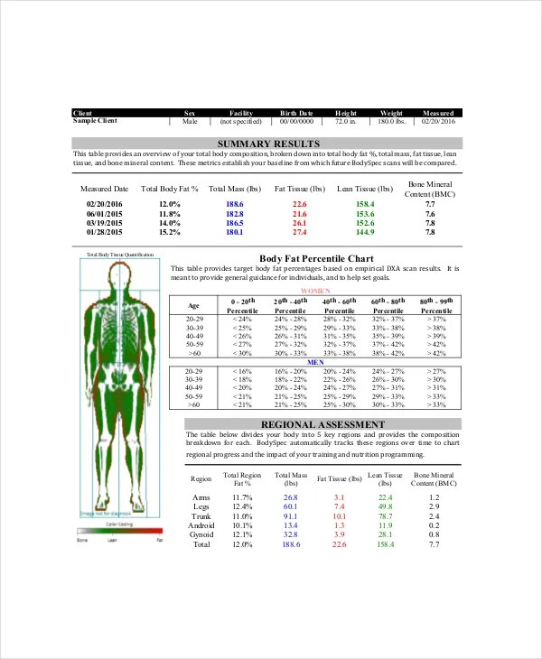 Learn How To Use A Body Fat Percentage Chart - oukasinfo - body fat percentage chart template