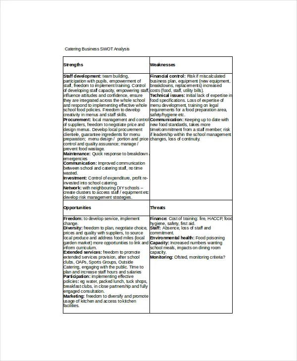 Business SWOT Analysis Template - 7+ Free Word, PDF Documents - business swot analysis