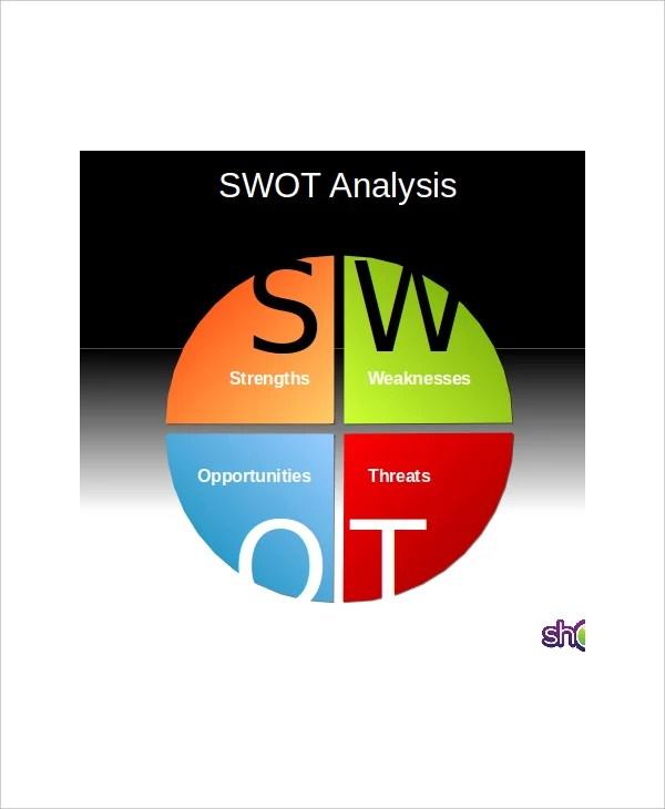 swatch swot Odkryj najnowsze zegarki swatch znajdź najbliższy sklep swatch dołącz do klubu swatch club i zwiedzaj świat swatch.