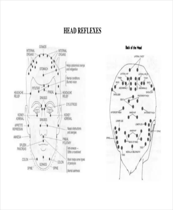 foot massage diagram reflexologyfoot cure asthma cancer