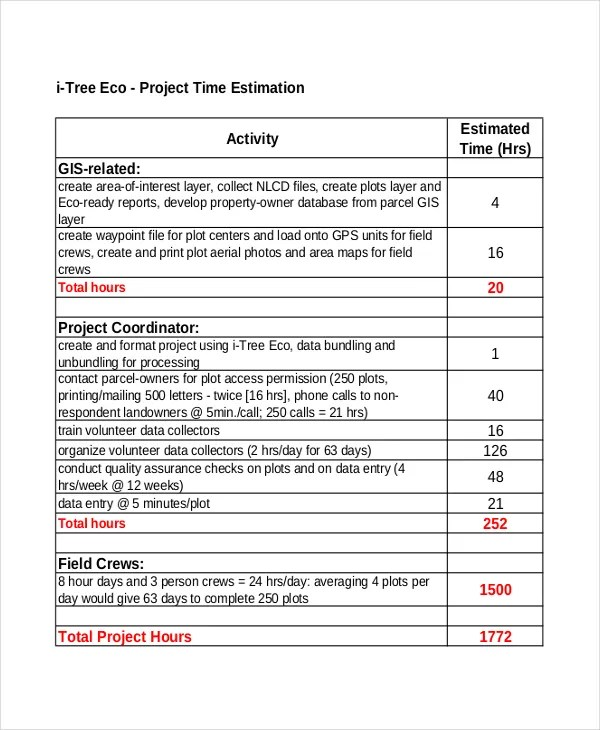 8+ Project Estimate Templates - Free Sample, Example, Format Free - project estimate template