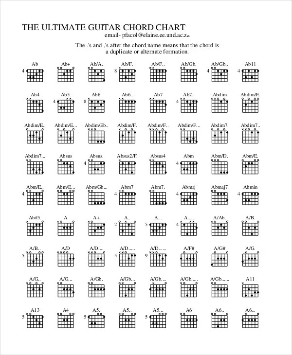 13+ Guitar Chord Chart Templates - FreeSample, Example, Format