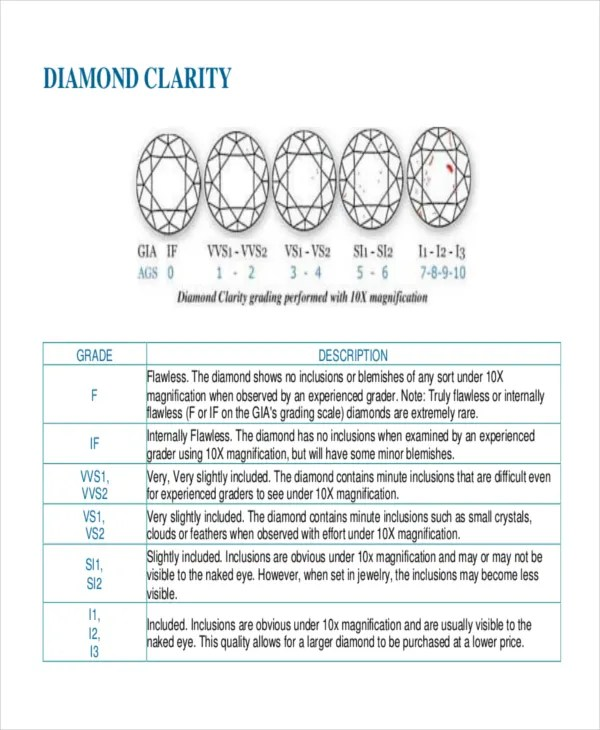 7+ Diamond Clarity Chart Templates - Free Sample, Example, Format - eye chart template