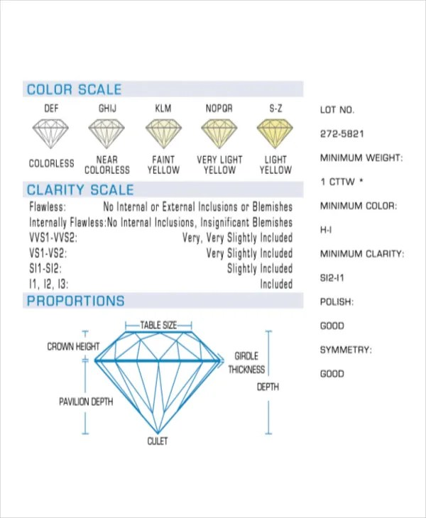 7+ Diamond Clarity Chart Templates - Free Sample, Example, Format