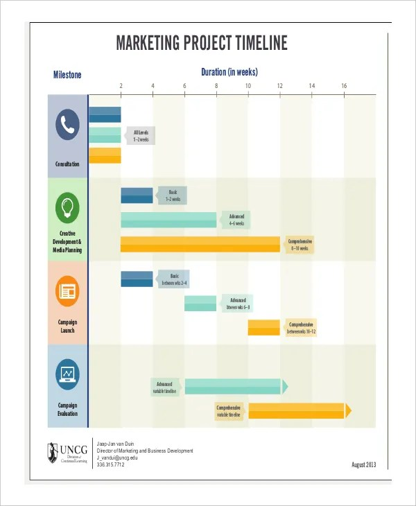 Research Timeline Template - 7+ Free Word, PDF Document Downloads - project timeline template