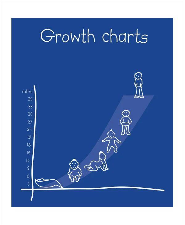 growth charts baby boy