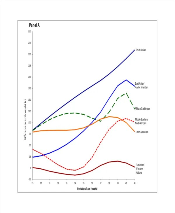 Unborn Baby Growth Chart Template - 5+ Free Excel, PDF Documents