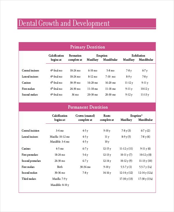 growth chart template | node2003-cvresume.paasprovider.com