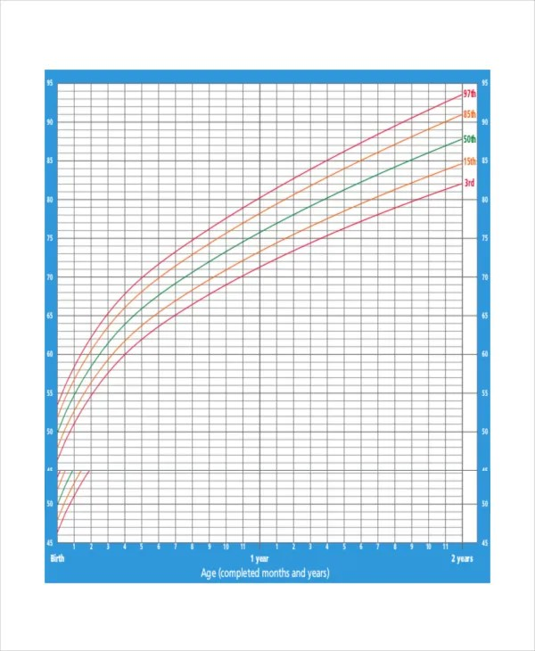 √ 7+ Newborn Baby Growth Chart Templates