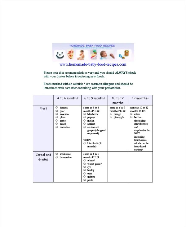 Baby Feeding Chart by Weight Template - 4+ Free PDF Documents - baby feeding chart