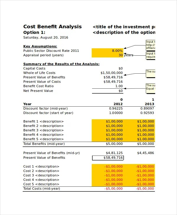 Cost Benefit Analysis Template - 8+ Free Word, PDF Document
