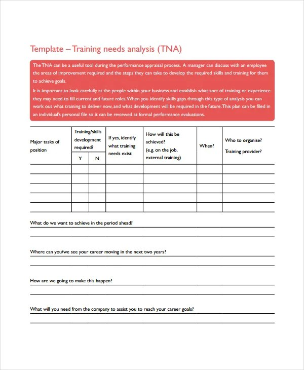 12+ Training Needs Analysis Templates - PDF, DOC Free  Premium