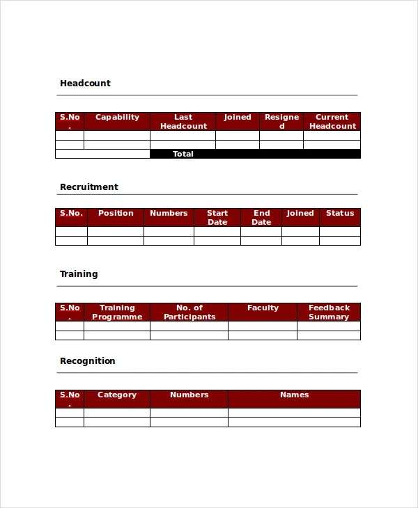 HR Report Templates - 17+ Free Word, PDF Format Download! Free