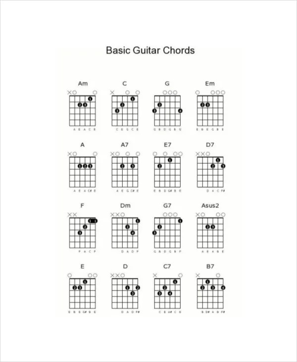 Basic Guitar Chord Chart Template - 7+ Free PDF Documents Download