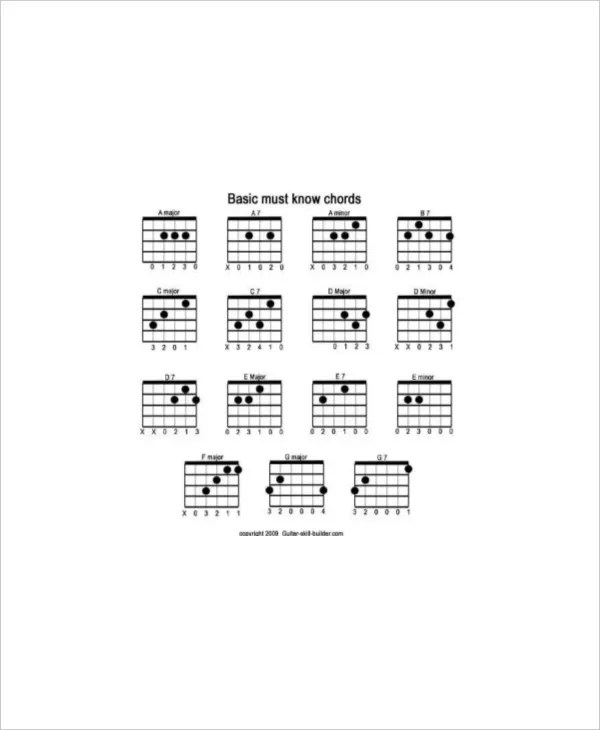 Acoustic Guitar Chord Chart Template - 5+ Free PDF Documents - guitar chord chart