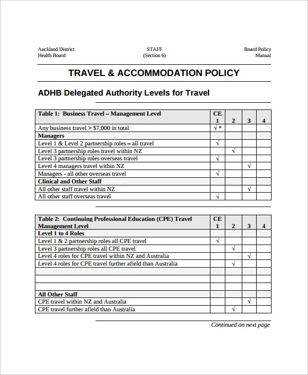 Travel Policy Template - 7+ Free Word, PDF Document Downloads - staff manual template
