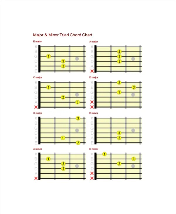 Unique 33 Illustration Chord Chart Maker App Flowchart