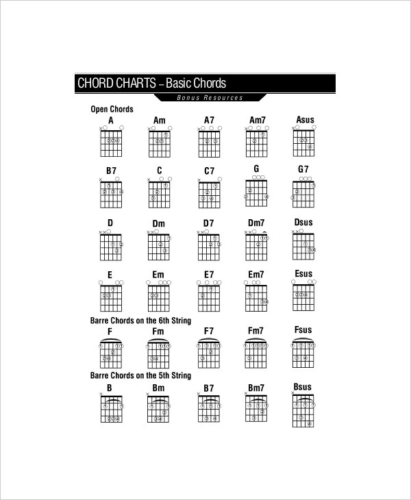 5+ Guitar Chords Chart for Beginners - Free Sample, Example, Format