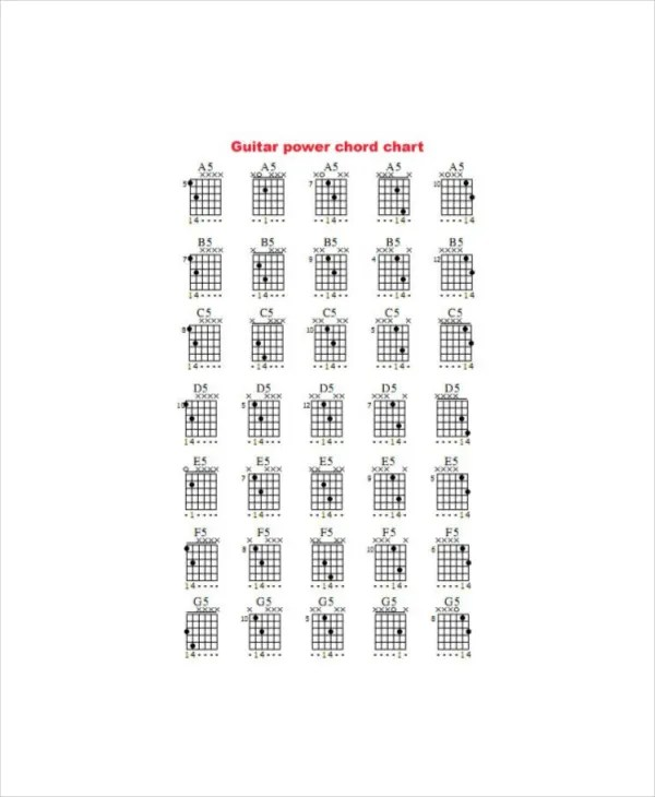 6+ Complete Guitar Chord Charts - Free Sample, Example, Format