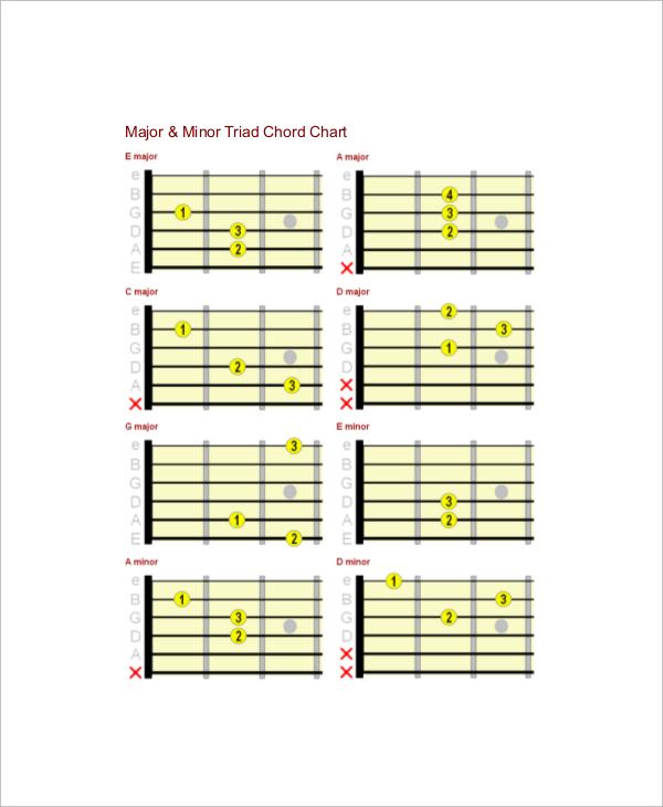 bar chords chart