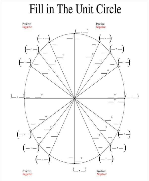 unit circle template - Josemulinohouse