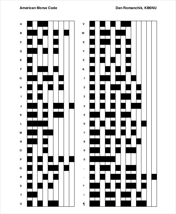 3+ Morse Code Templates - Free Sample, Example, Format Free