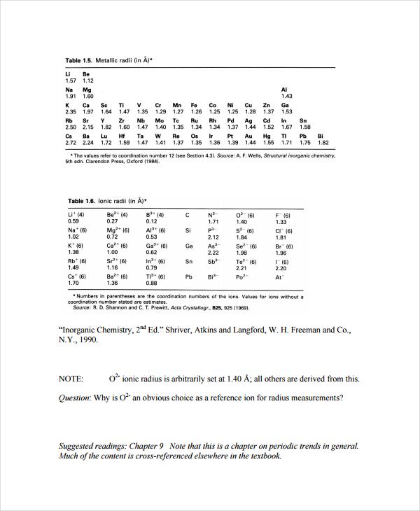 electronegativity chart template - Wwwtakethemic